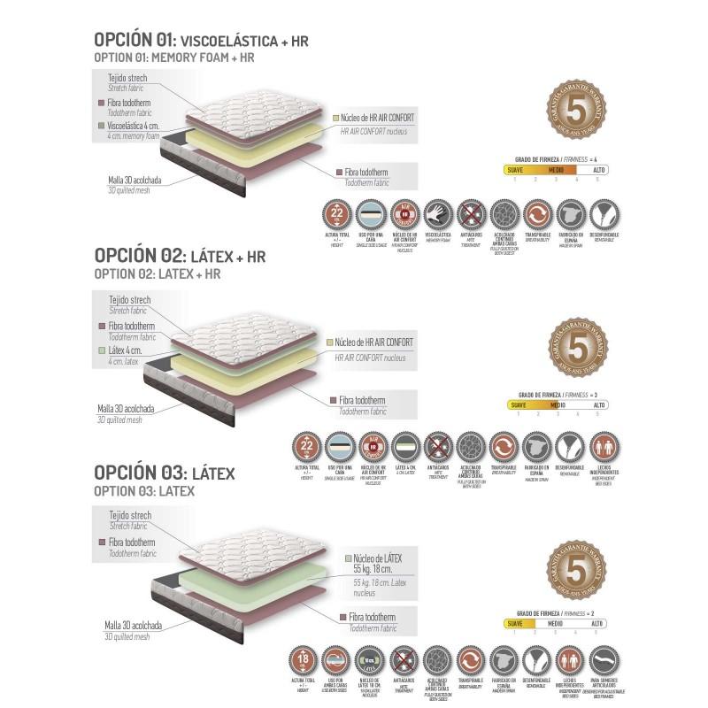 Colchón Ideal Comodón viscolástico+HR